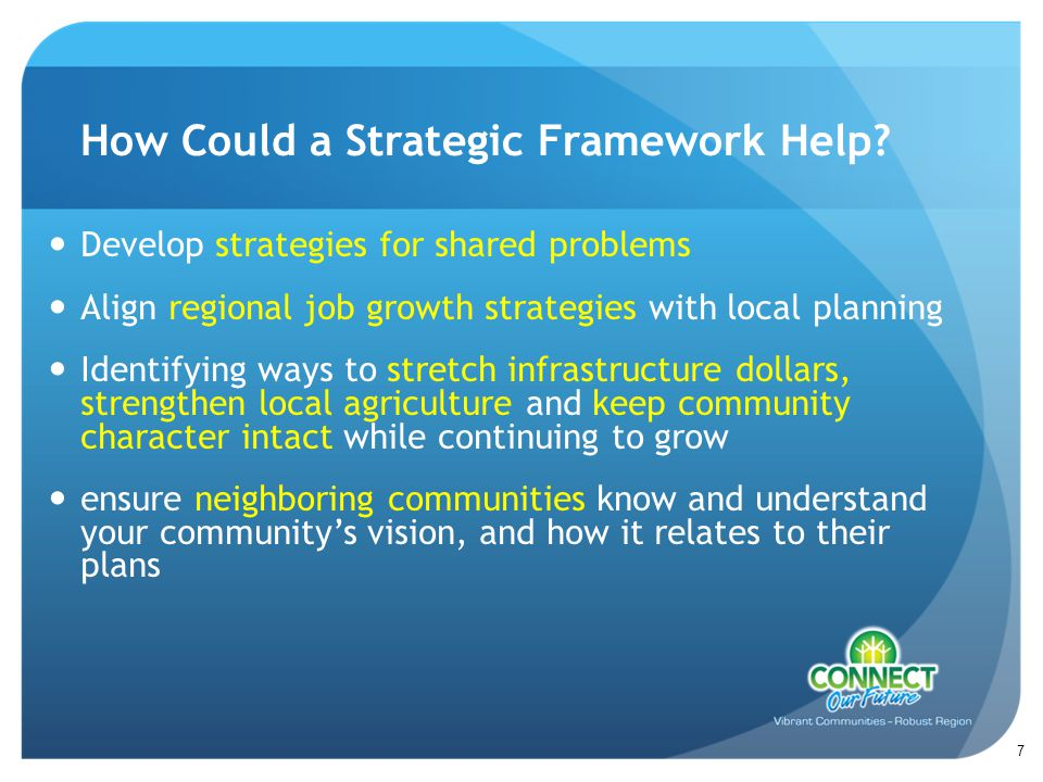 How Could a Strategic Framework Help.