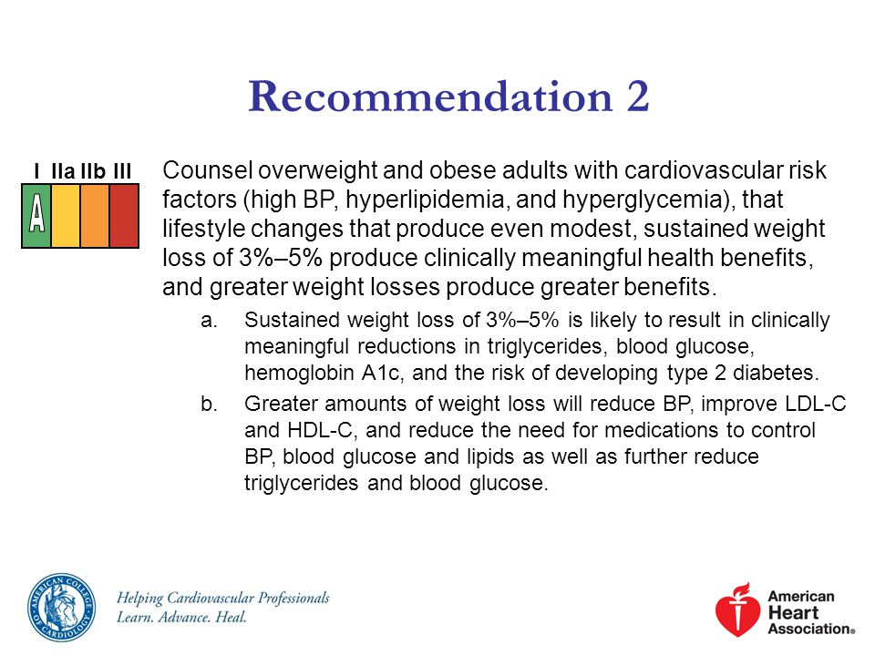 Recommendation 2 Counsel overweight and obese adults with cardiovascular risk factors (high BP, hyperlipidemia, and hyperglycemia), that lifestyle changes that produce even modest, sustained weight loss of 3%–5% produce clinically meaningful health benefits, and greater weight losses produce greater benefits.