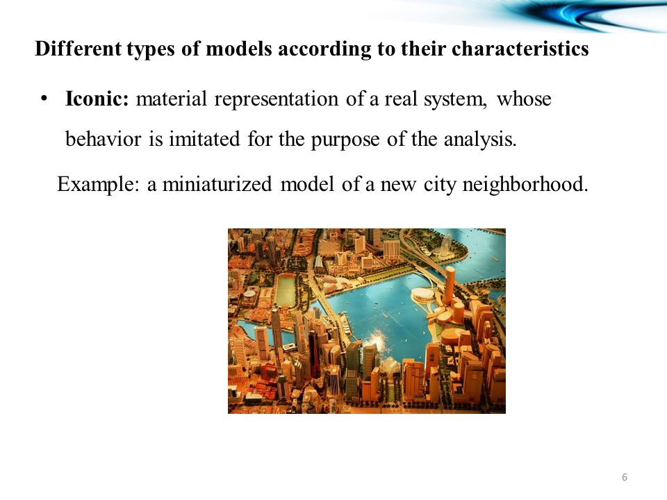 Different types of models according to their characteristics Iconic: material representation of a real system, whose behavior is imitated for the purpose of the analysis.