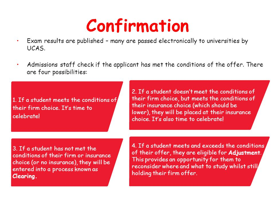 Confirmation Exam results are published – many are passed electronically to universities by UCAS.