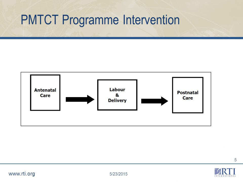 PMTCT Programme Intervention 5/23/2015 5
