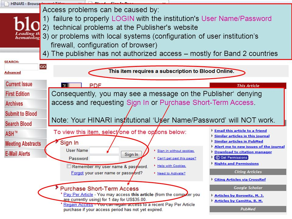Access problems can be caused by: 1)failure to properly LOGIN with the institution s User Name/Password 2)technical problems at the Publisher s website 3) or problems with local systems (configuration of user institution's firewall, configuration of browser) 4) The publisher has not authorized access – mostly for Band 2 countries Consequently, you may see a message on the Publisher' denying access and requesting Sign In or Purchase Short-Term Access.