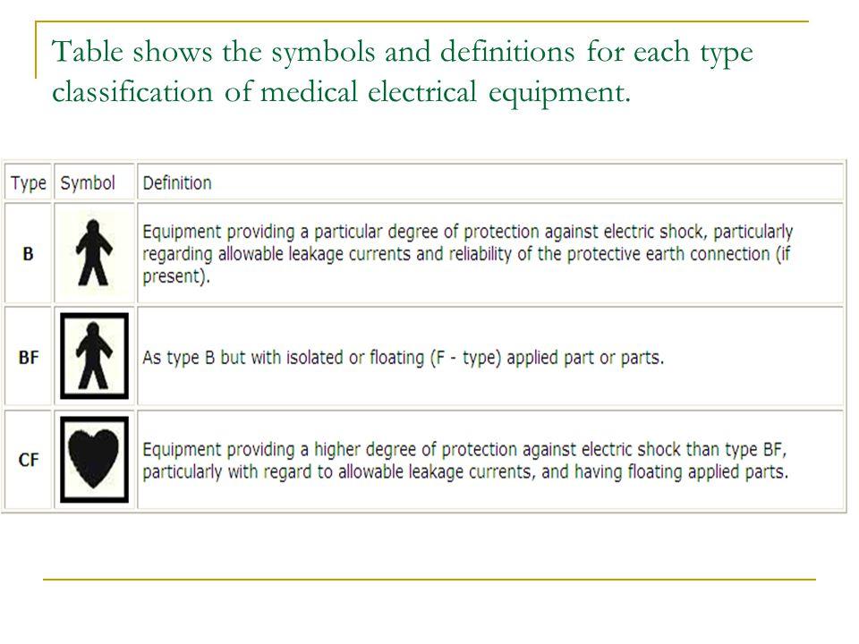 Dorable Electric Earth Symbol Photos - Wiring Diagram Ideas ...