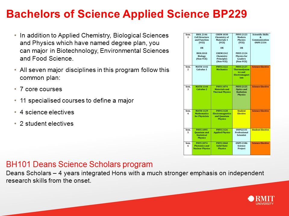Bachelors of Science Applied Science BP229 In addition to Applied Chemistry, Biological Sciences and Physics which have named degree plan, you can major in Biotechnology, Environmental Sciences and Food Science.