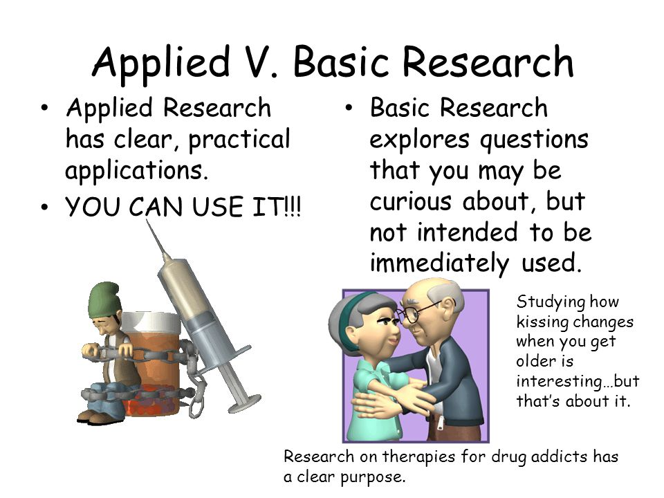 Applied V. Basic Research Applied Research has clear, practical applications.