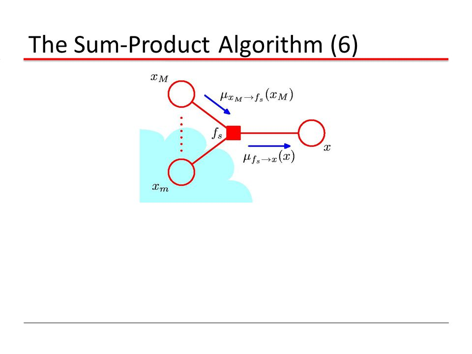 The Sum-Product Algorithm (6)