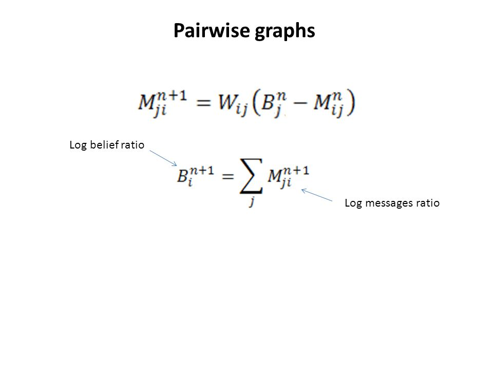 Pairwise graphs Log belief ratio Log messages ratio