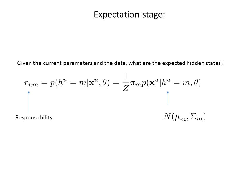 Given the current parameters and the data, what are the expected hidden states.