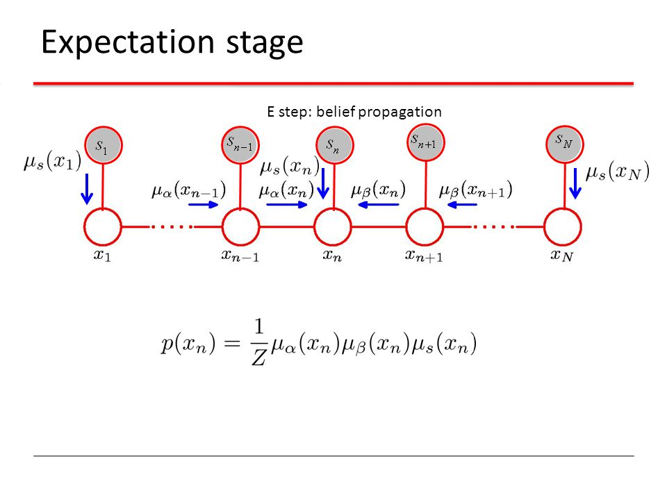 Expectation stage E step: belief propagation