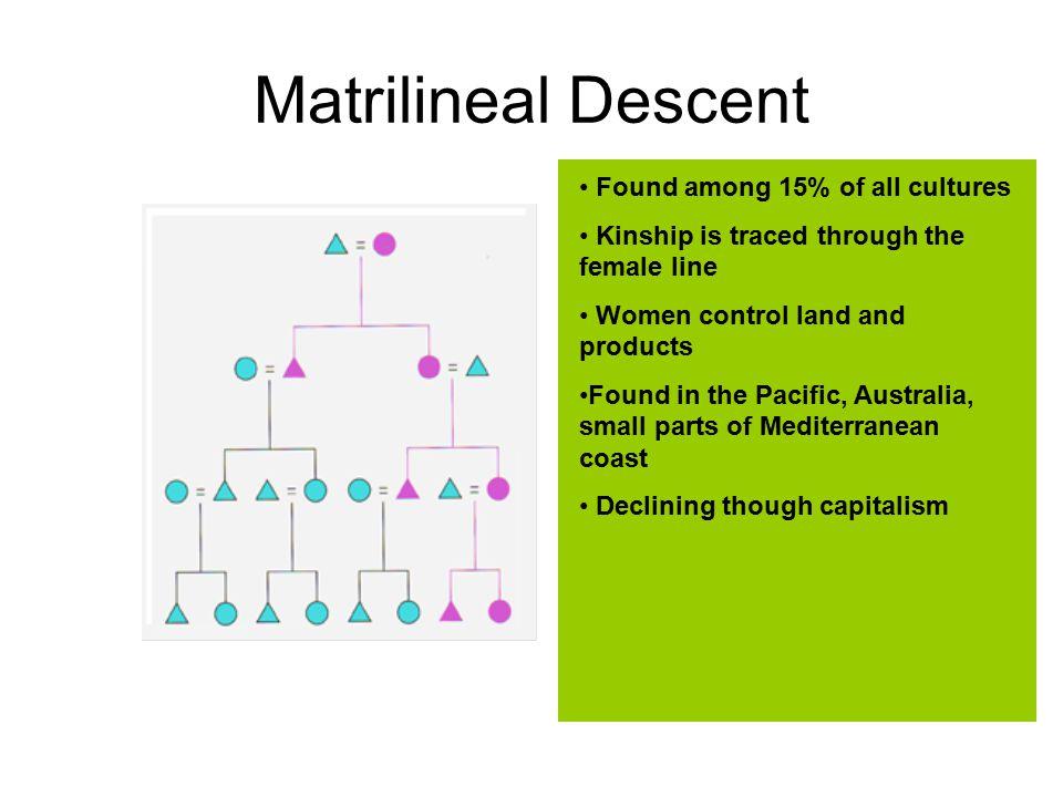 Matrilineage Descent is traced through the female line.