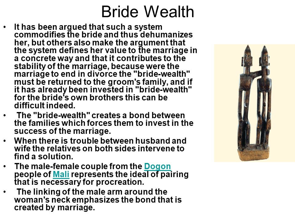 Bride Wealth Part of Roles of Women