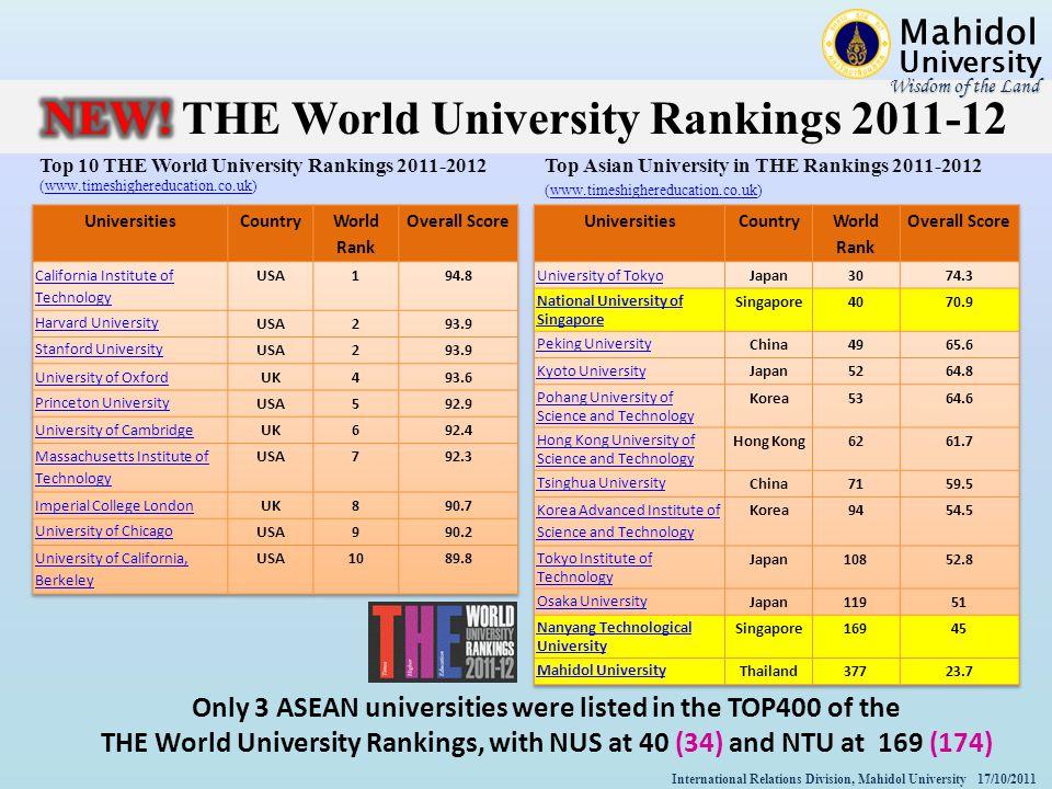 oxford university ranking