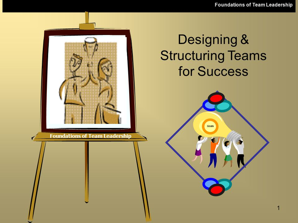 Foundations of Team Leadership 2 Transforming the Way We Work and Learn Together HRSLOFoundation of Team Leadership Tasks People Results TEAM SYNERGY FORMULA Managing * Goals Tasks & People Simultaneously