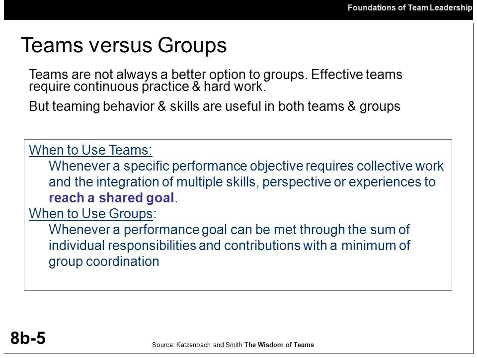 6 How Do Teams Succeed .