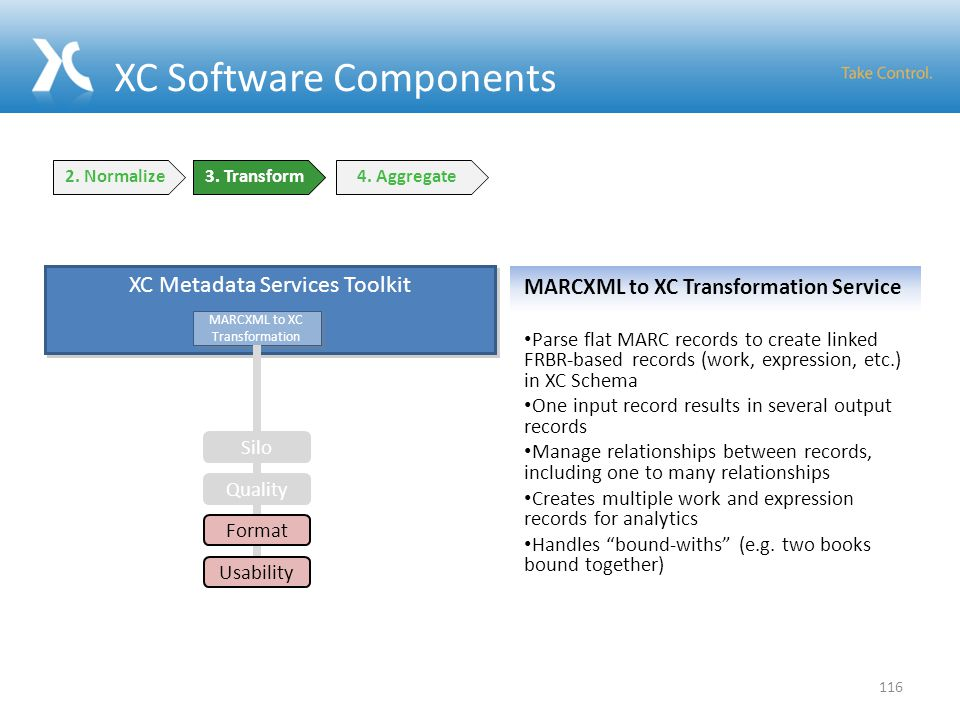 XC Metadata Services Toolkit XC Software Components