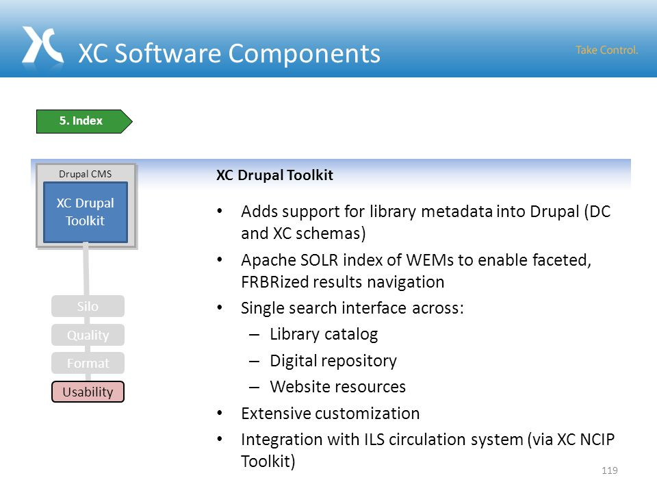 XC Drupal Toolkit Adds support for library metadata into Drupal (DC and XC schemas) Apache SOLR index of WEMs to enable faceted, FRBRized results navigation Single search interface across: – Library catalog – Digital repository – Website resources Extensive customization Integration with ILS circulation system (via XC NCIP Toolkit) Drupal CMS XC Software Components