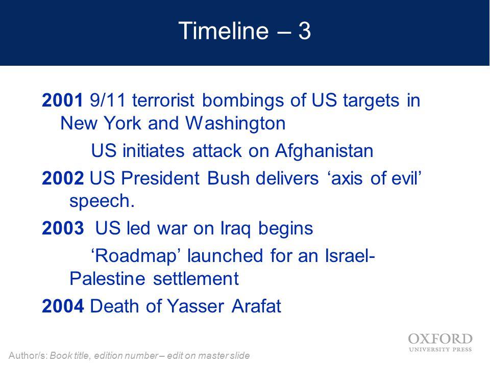 afghanistan war timeline
