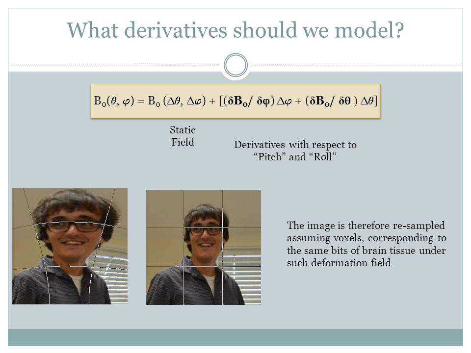 What derivatives should we model.