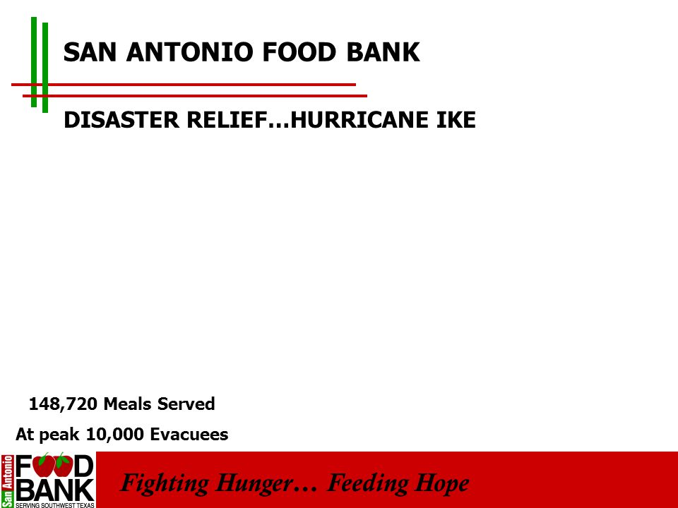 Fighting Hunger… Feeding Hope DISASTER RELIEF…HURRICANE IKE SAN ANTONIO FOOD BANK 148,720 Meals Served At peak 10,000 Evacuees
