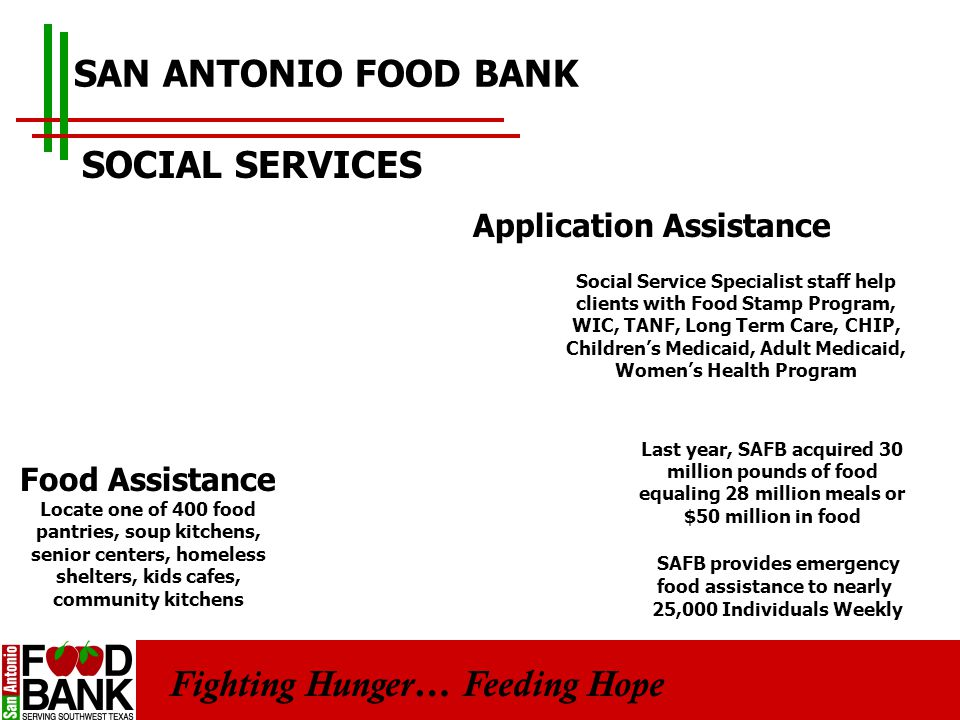 Fighting Hunger… Feeding Hope SAN ANTONIO FOOD BANK SOCIAL SERVICES Food Assistance Locate one of 400 food pantries, soup kitchens, senior centers, homeless shelters, kids cafes, community kitchens Application Assistance Social Service Specialist staff help clients with Food Stamp Program, WIC, TANF, Long Term Care, CHIP, Children's Medicaid, Adult Medicaid, Women's Health Program Last year, SAFB acquired 30 million pounds of food equaling 28 million meals or $50 million in food SAFB provides emergency food assistance to nearly 25,000 Individuals Weekly