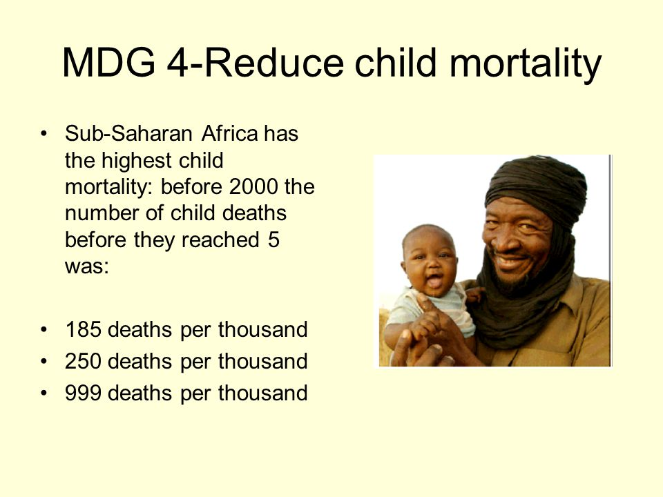 MDG 4-Reduce child mortality Sub-Saharan Africa has the highest child mortality: before 2000 the number of child deaths before they reached 5 was: 185 deaths per thousand 250 deaths per thousand 999 deaths per thousand