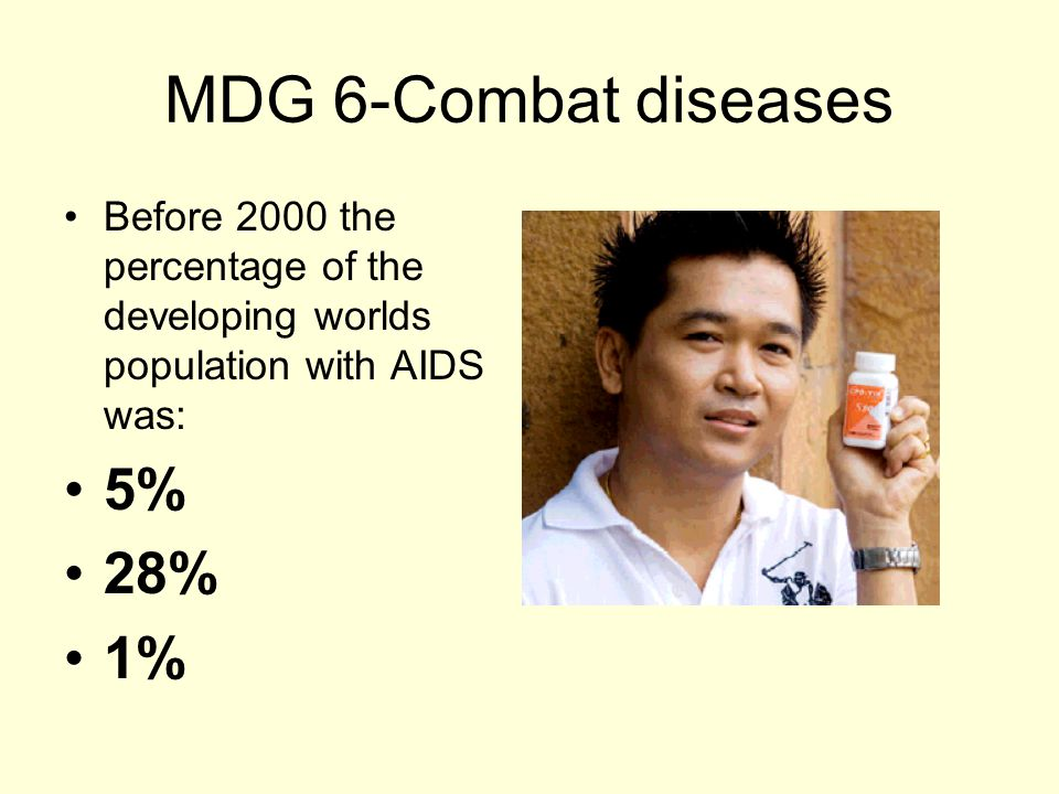 MDG 6-Combat diseases Before 2000 the percentage of the developing worlds population with AIDS was: 5% 28% 1%