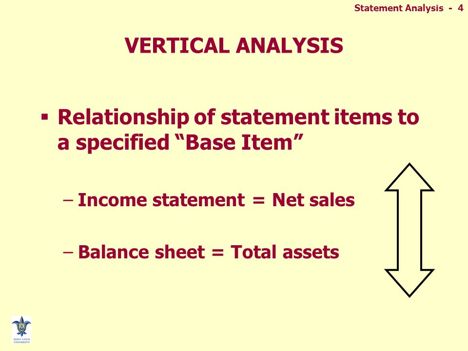 Statement Analysis - 4 VERTICAL ANALYSIS  Relationship of statement items to a specified Base Item –Income statement = Net sales –Balance sheet = Total assets