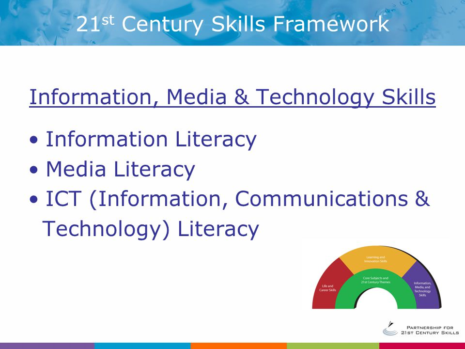 Information, Media & Technology Skills Information Literacy Media Literacy ICT (Information, Communications & Technology) Literacy