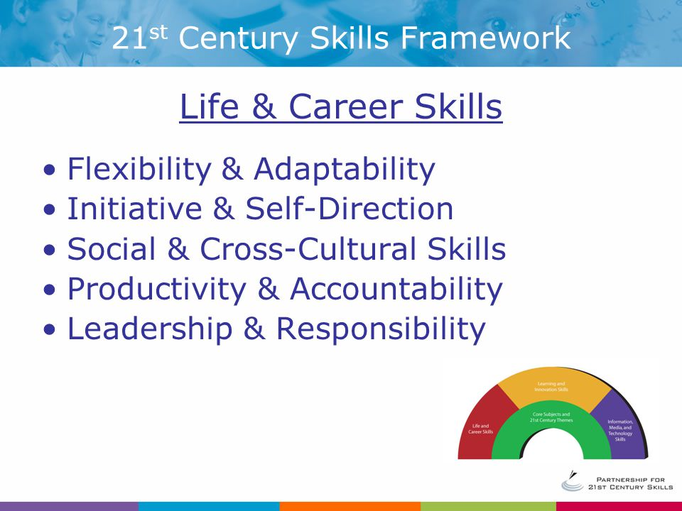 21 st Century Skills Framework Life & Career Skills Flexibility & Adaptability Initiative & Self-Direction Social & Cross-Cultural Skills Productivity & Accountability Leadership & Responsibility