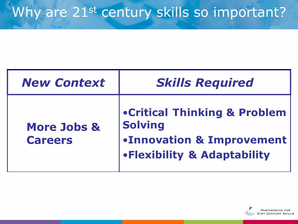 Why are 21 st century skills so important.