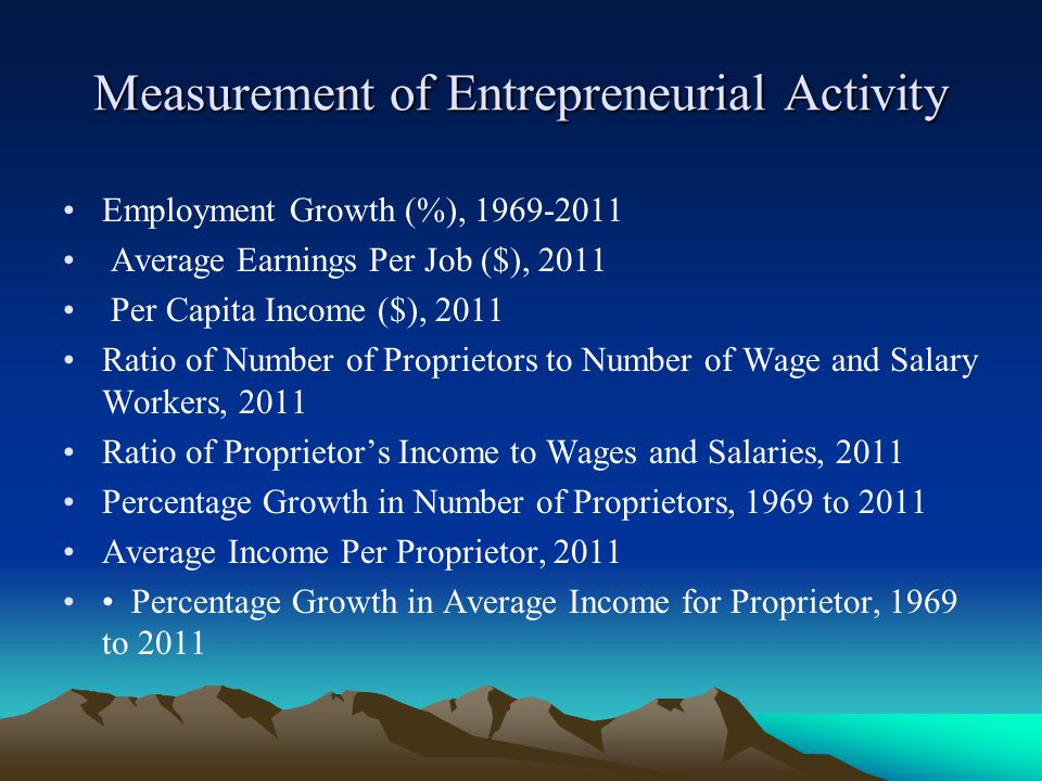 Measurement of Entrepreneurial Activity Employment Growth (%), Average Earnings Per Job ($), 2011 Per Capita Income ($), 2011 Ratio of Number of Proprietors to Number of Wage and Salary Workers, 2011 Ratio of Proprietor's Income to Wages and Salaries, 2011 Percentage Growth in Number of Proprietors, 1969 to 2011 Average Income Per Proprietor, 2011 Percentage Growth in Average Income for Proprietor, 1969 to 2011