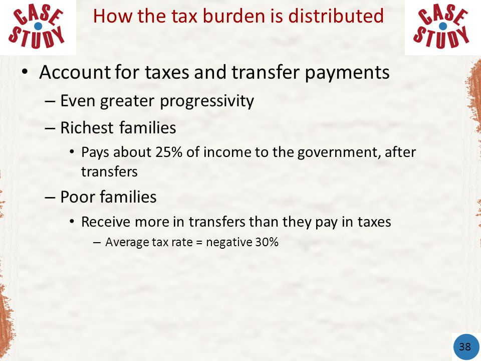 Account for taxes and transfer payments – Even greater progressivity – Richest families Pays about 25% of income to the government, after transfers – Poor families Receive more in transfers than they pay in taxes – Average tax rate = negative 30% How the tax burden is distributed 38