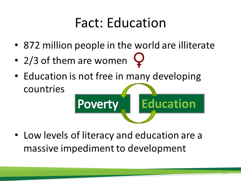 Fact: Education 872 million people in the world are illiterate 2/3 of them are women Education is not free in many developing countries Low levels of literacy and education are a massive impediment to development 21 Education