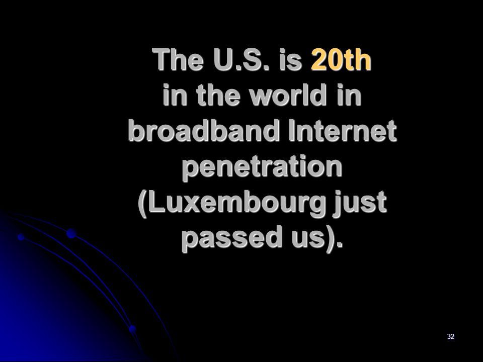 32 The U.S. is 20th in the world in broadband Internet penetration (Luxembourg just passed us).