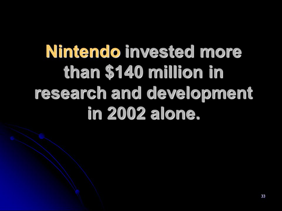 33 Nintendo invested more than $140 million in research and development in 2002 alone.