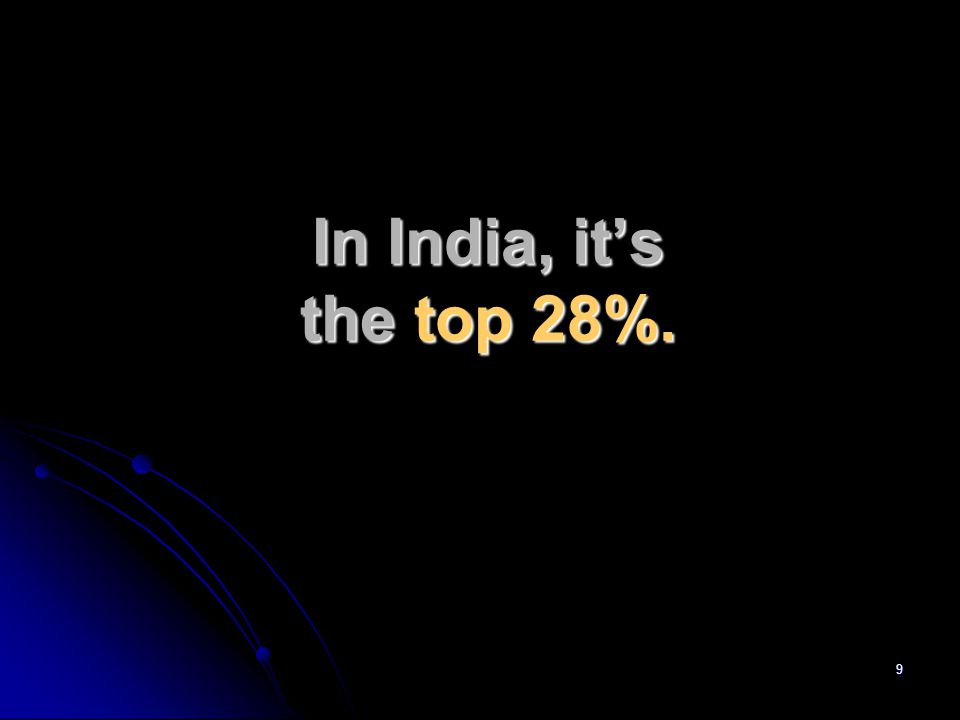 9 In India, it's the top 28%.