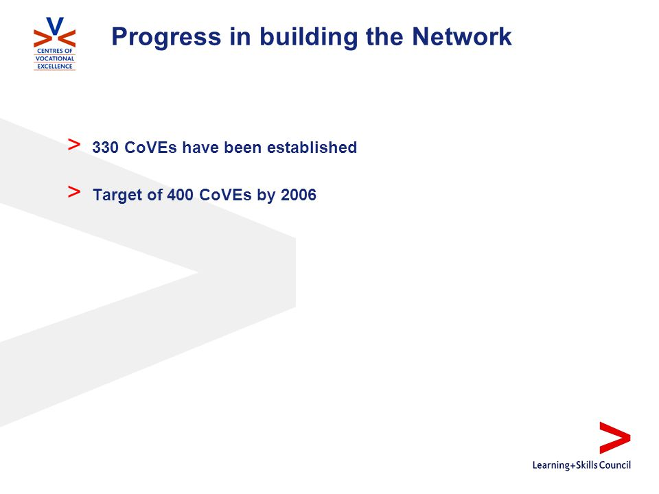 Progress in building the Network > 330 CoVEs have been established > Target of 400 CoVEs by 2006