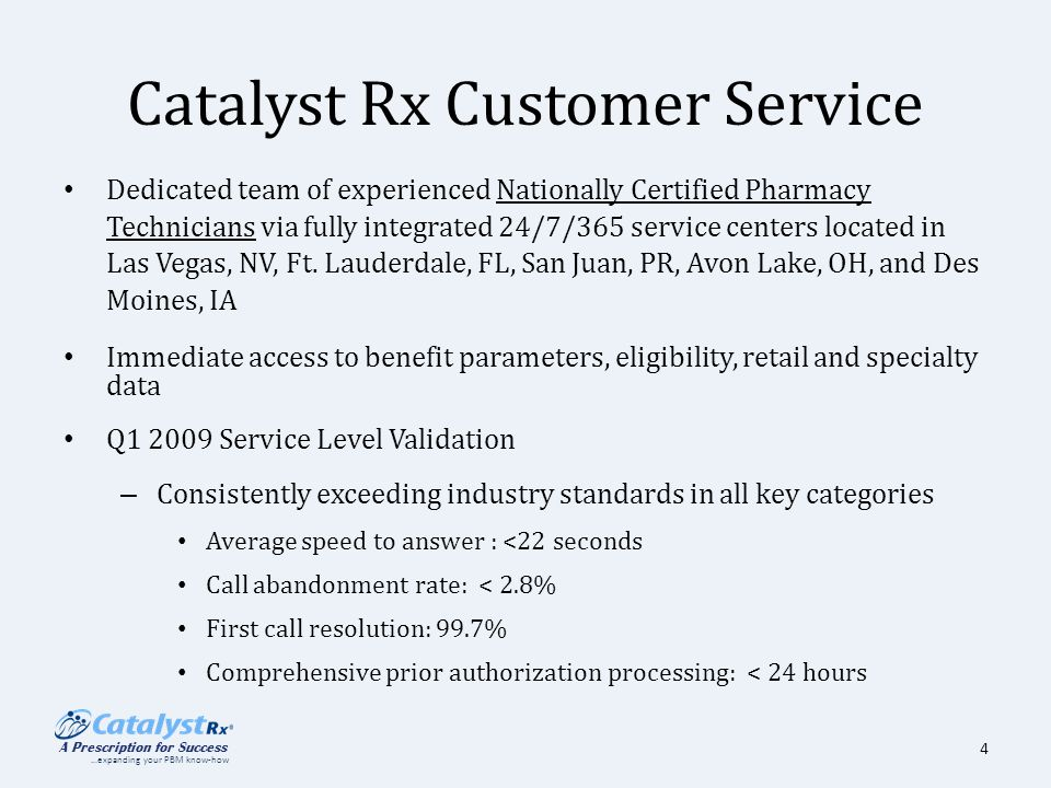 4 Catalyst Rx Customer Service Dedicated Team Of Experienced Nationally Certified Pharmacy Technicians