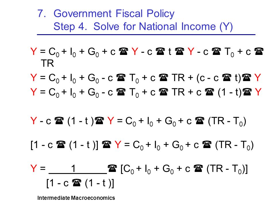 Intermediate Macroeconomics 7.Government Fiscal Policy Step 4.