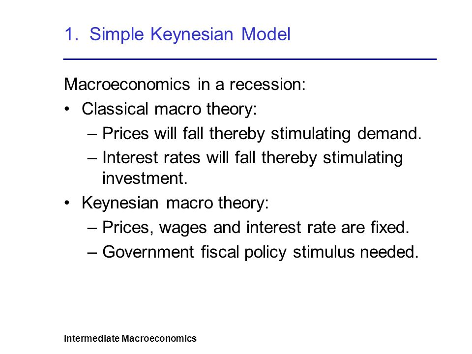 Intermediate Macroeconomics 1.