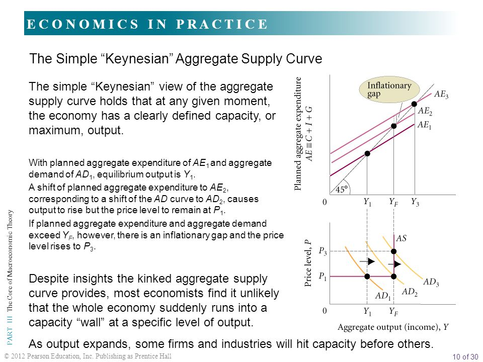 10 of 30 PART III The Core of Macroeconomic Theory © 2012 Pearson Education, Inc.