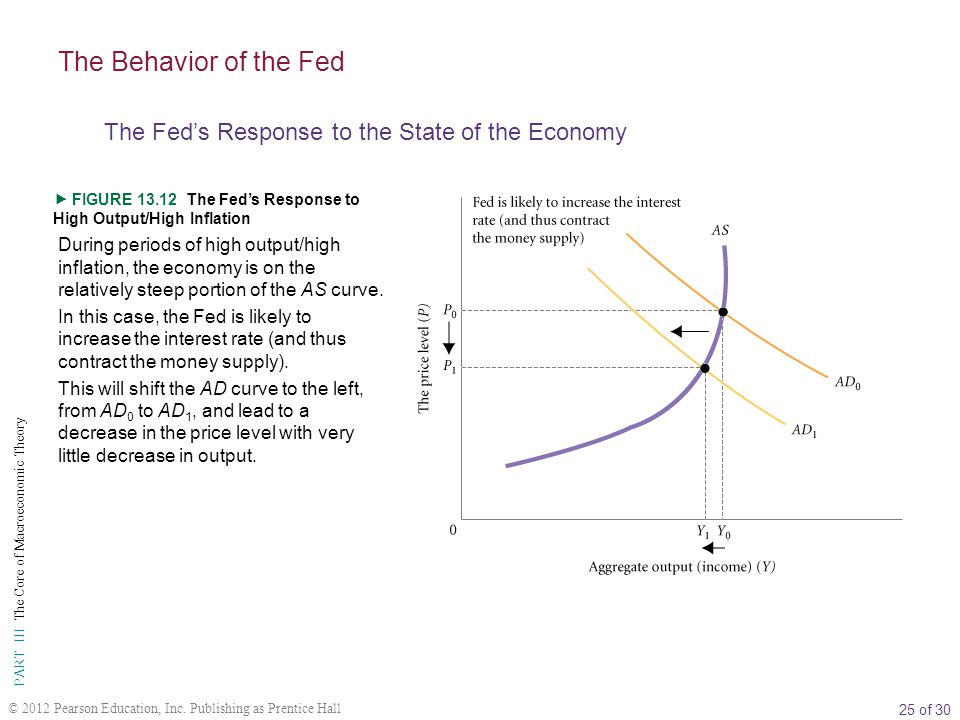 25 of 30 PART III The Core of Macroeconomic Theory © 2012 Pearson Education, Inc.