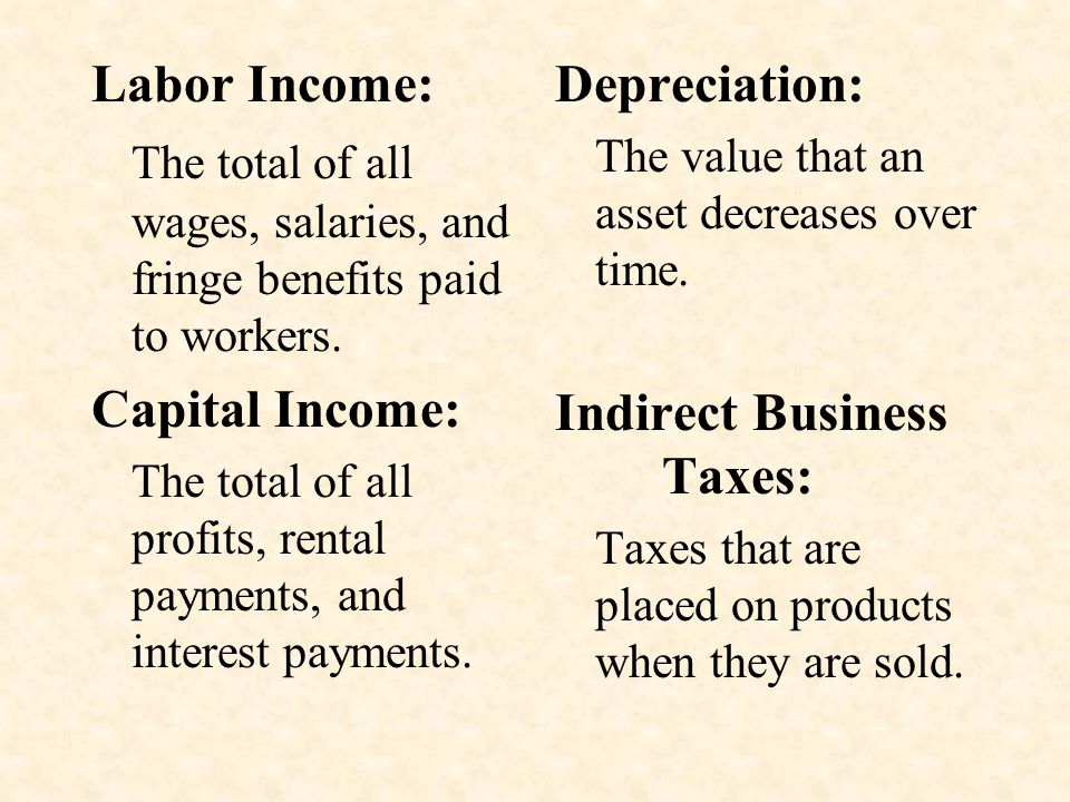 INCOME APPROACH The economy's aggregate income is divided into five categories.