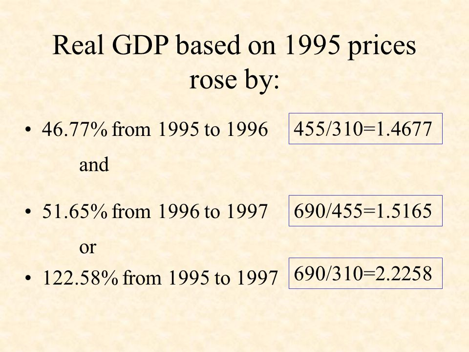 Using 1995 Prices PQQQPPGood Videos CDs Tapes Real GDP$ 310,000$ 455,000$ 690,000
