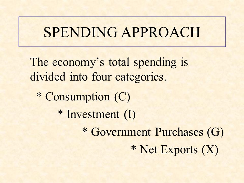 Three Approaches to Measuring GDP * Spending Approach * Income Approach * Production Approach