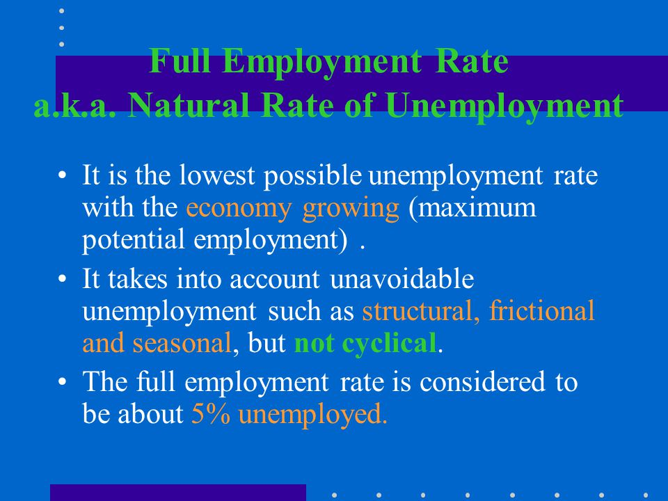 Types of Unemployment Frictional unemployment - people who are temporarily between jobs.