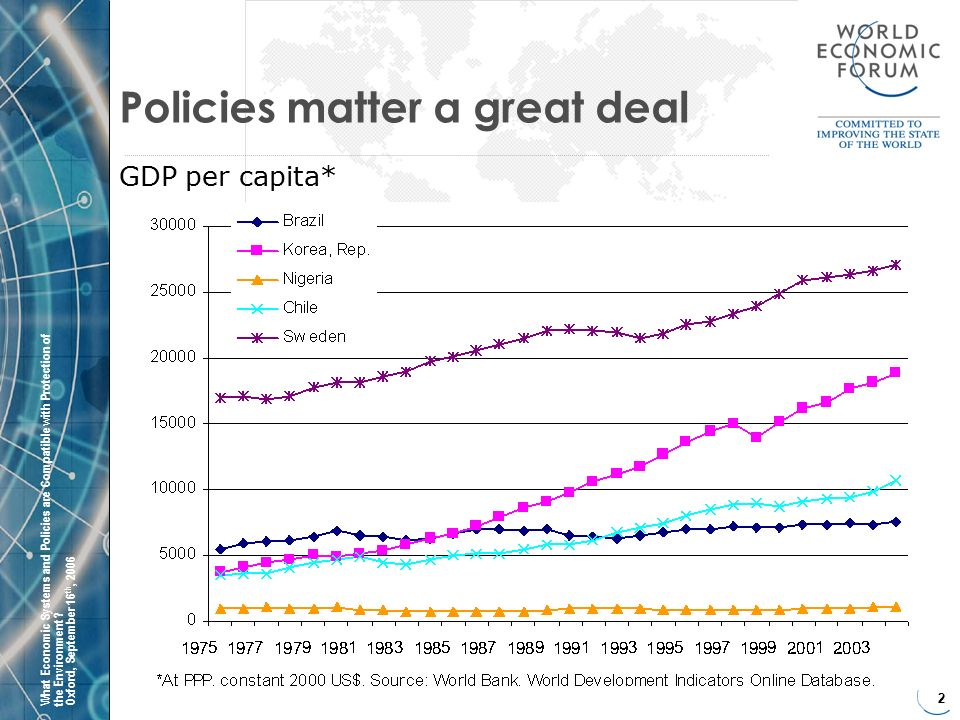 2 What Economic Systems and Policies are Compatible with Protection ofthe Environment Oxford, September 16 th, 2006 Policies matter a great deal GDP per capita*