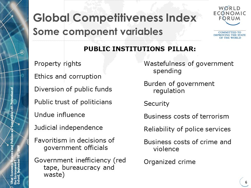 6 What Economic Systems and Policies are Compatible with Protection ofthe Environment Oxford, September 16 th, 2006 Global Competitiveness Index Some component variables Property rights Ethics and corruption Diversion of public funds Public trust of politicians Undue influence Judicial independence Favoritism in decisions of government officials Government inefficiency (red tape, bureaucracy and waste) Wastefulness of government spending Burden of government regulation Security Business costs of terrorism Reliability of police services Business costs of crime and violence Organized crime PUBLIC INSTITUTIONS PILLAR: