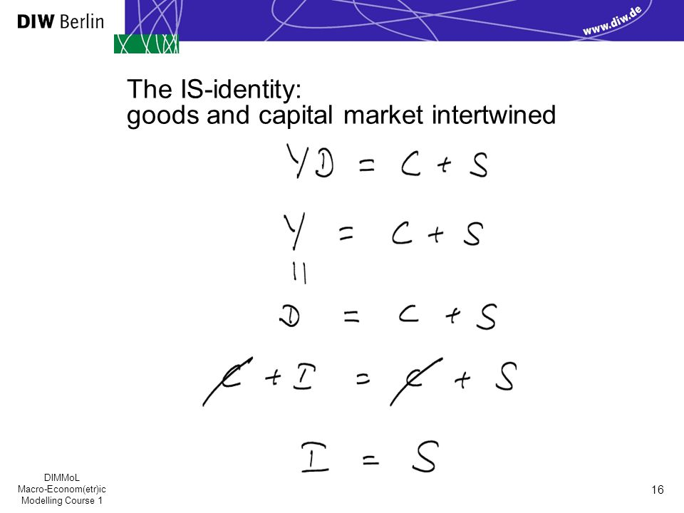 DIMMoL Macro-Econom(etr)ic Modelling Course 1 16 The IS-identity: goods and capital market intertwined