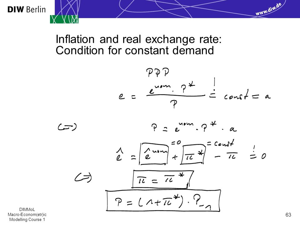 DIMMoL Macro-Econom(etr)ic Modelling Course 1 63 Inflation and real exchange rate: Condition for constant demand